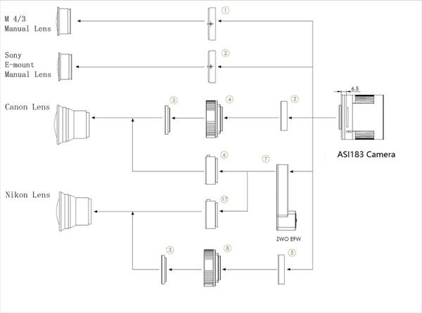 ASI183MCの接続方法